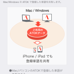 JustSystems の iOS 版 ATOK に ATOK Sync がキタ!