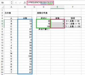 Excel FREQUENCY関数