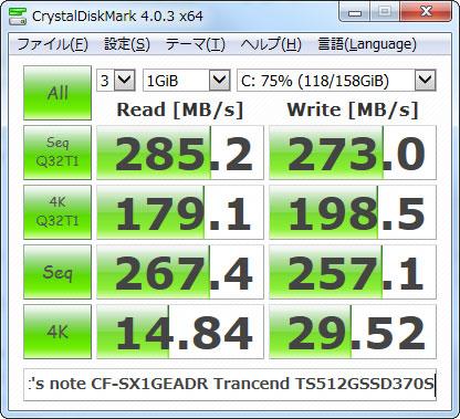 Panasonic CF-SX1GEADRのHDDをTrancend TS512GSSD370SのSSDに換装