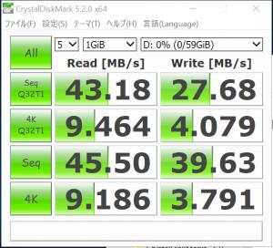 SanDisk Extreme PRO SDSDQXP-064G-G46A CrystalDiskMarkスクリーンクリップ