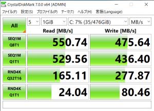 CHUWI MiniBook MiniTool SSD移行後 CrystalDiskMark